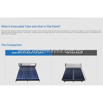 SMARTSOLAR - S150 Hybrid Solar Water Heating System (FREE Controller)