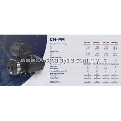 *DISCONTINUE* Grundfos CM3-5PM1 (CMB3-46) Water Pump   Free Rubber Matt   Free Delivery