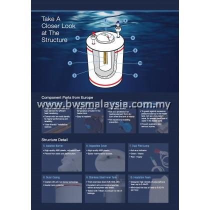 Elton EWH100R (EH-100) Storage Water Heater Malaysia - Elton 100 Litres (100L) Horizontal Model