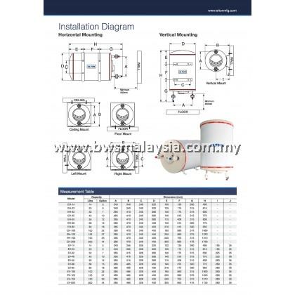 Elton EWH123R (EH-123) Storage Water Heater Malaysia - Elton 123 Litres (123L) Horizontal Model