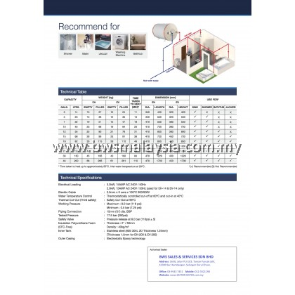 Elton EWH68 (EV-68) Storage Water Heater Malaysia - Vertical Model