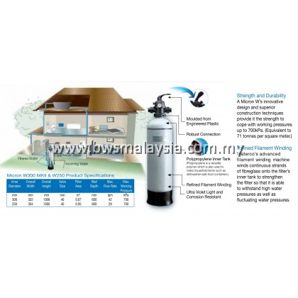 Waterco W250 Outdoor Water Filter Malaysia
