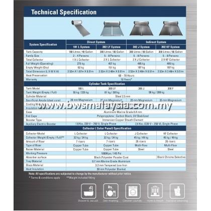 Solahart Solar Water Heater 302LF Malaysia