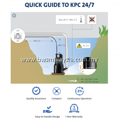 Grundfos KPC24/7 210 Submersible Pumps for Fish Pond