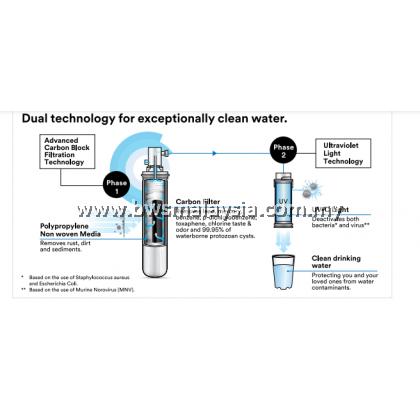 3M Filtered Water Dispenser HCD-2 | Hot & Warm & Cold