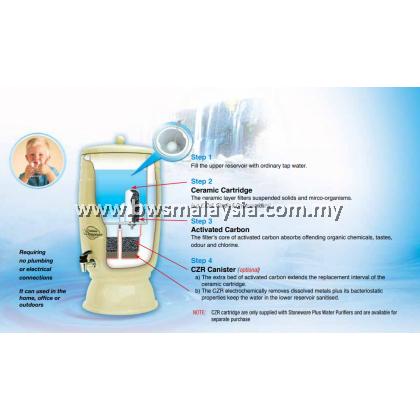WaterCo Stoneware Water Purifier (8 Liters)