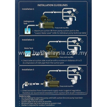 Grundfos CMB5-46PM1 Water Booster Pump - Best Price Malaysia