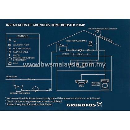 Grundfos CMB5-37PT (1HP) Water Booster Pump | Free Anti Vibration Matt & Delivery